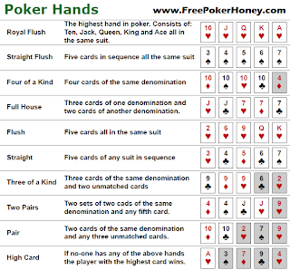 basics of texas holdem poker