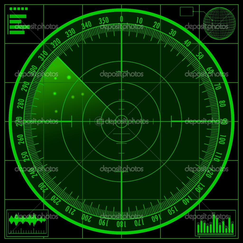 radar screen Three Different Sectors, Three Different OTC Stocks