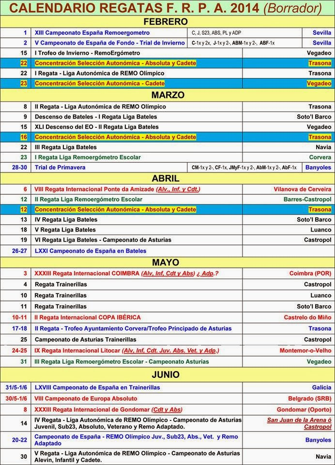 Club n utico de luanco calendario for Muebles novar luanco