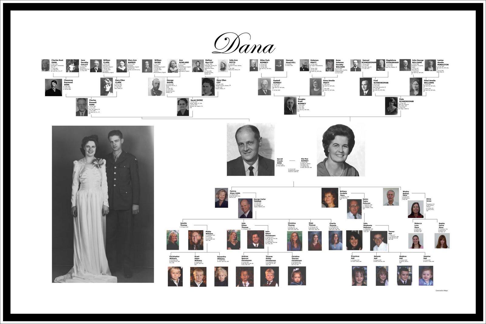 Genealogy - Magazine cover