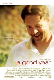 Un buen año (2006) Online