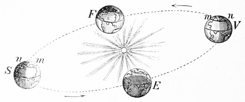 """História da Matemática: origem do """"grau"""""""