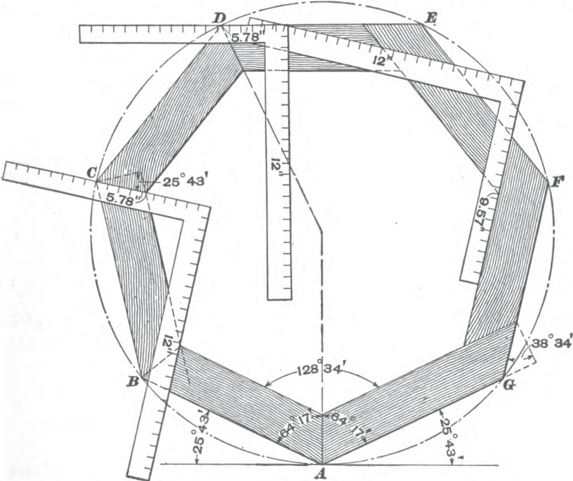 Roof Framing Geometry Roof Framing Polygon Angles