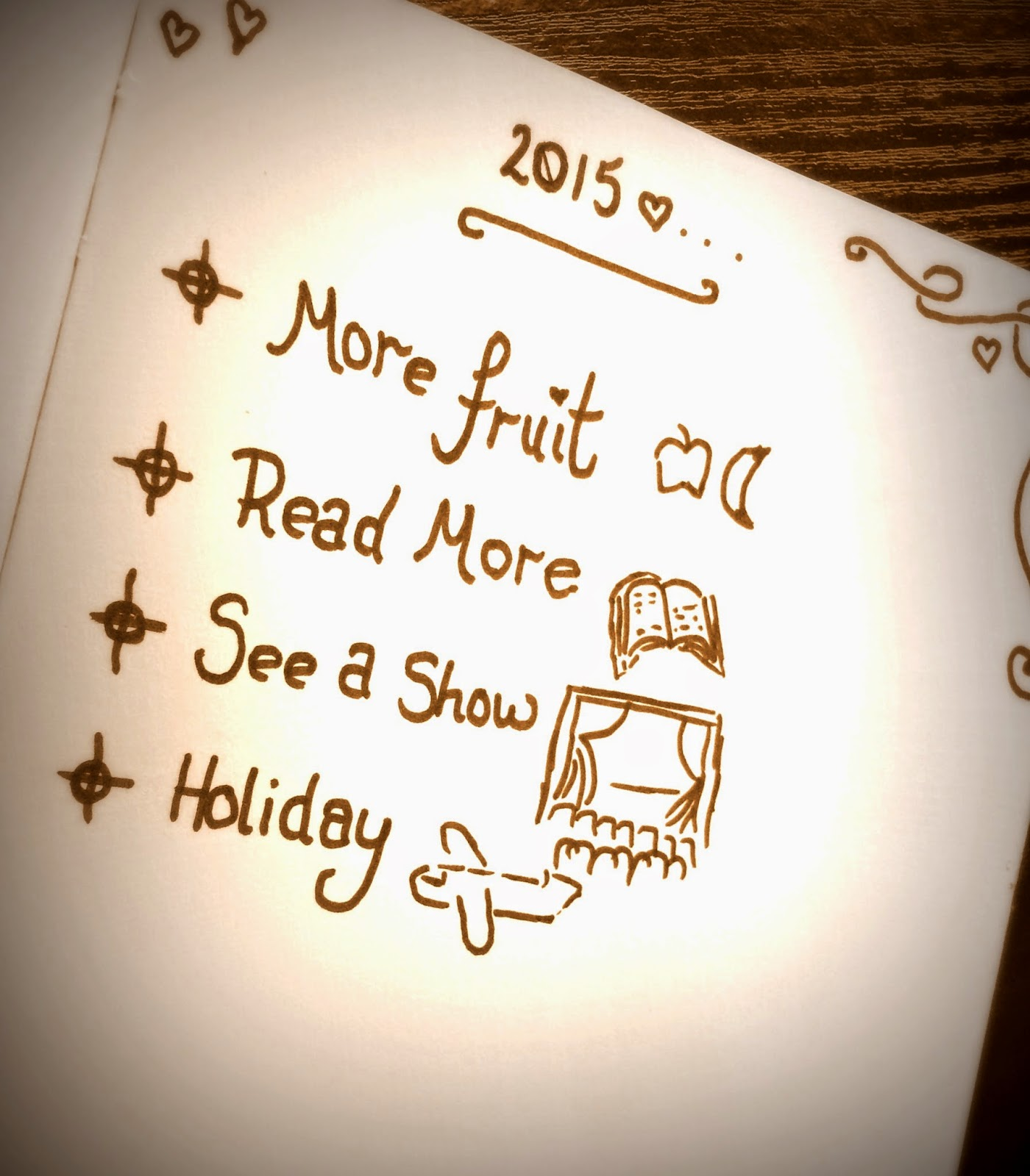 2015-plans
