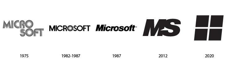 Ramalan Bentuk Logo Dimasa Depan Dari Logo Perusahaan Terkenal Dunia
