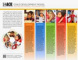 Child development chart 0 19 years moral 2013 early for Moral development 0 19 years chart
