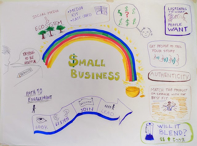 small business, home business, rebranding a business