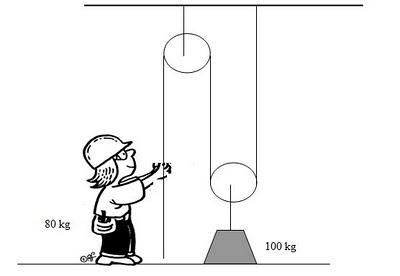 בעיה פתורה במכניקה החוק השני של ניוטון - מערכת גלגיליות