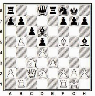 Ataque de minorías en ajedrez: avanzar el peón a c5
