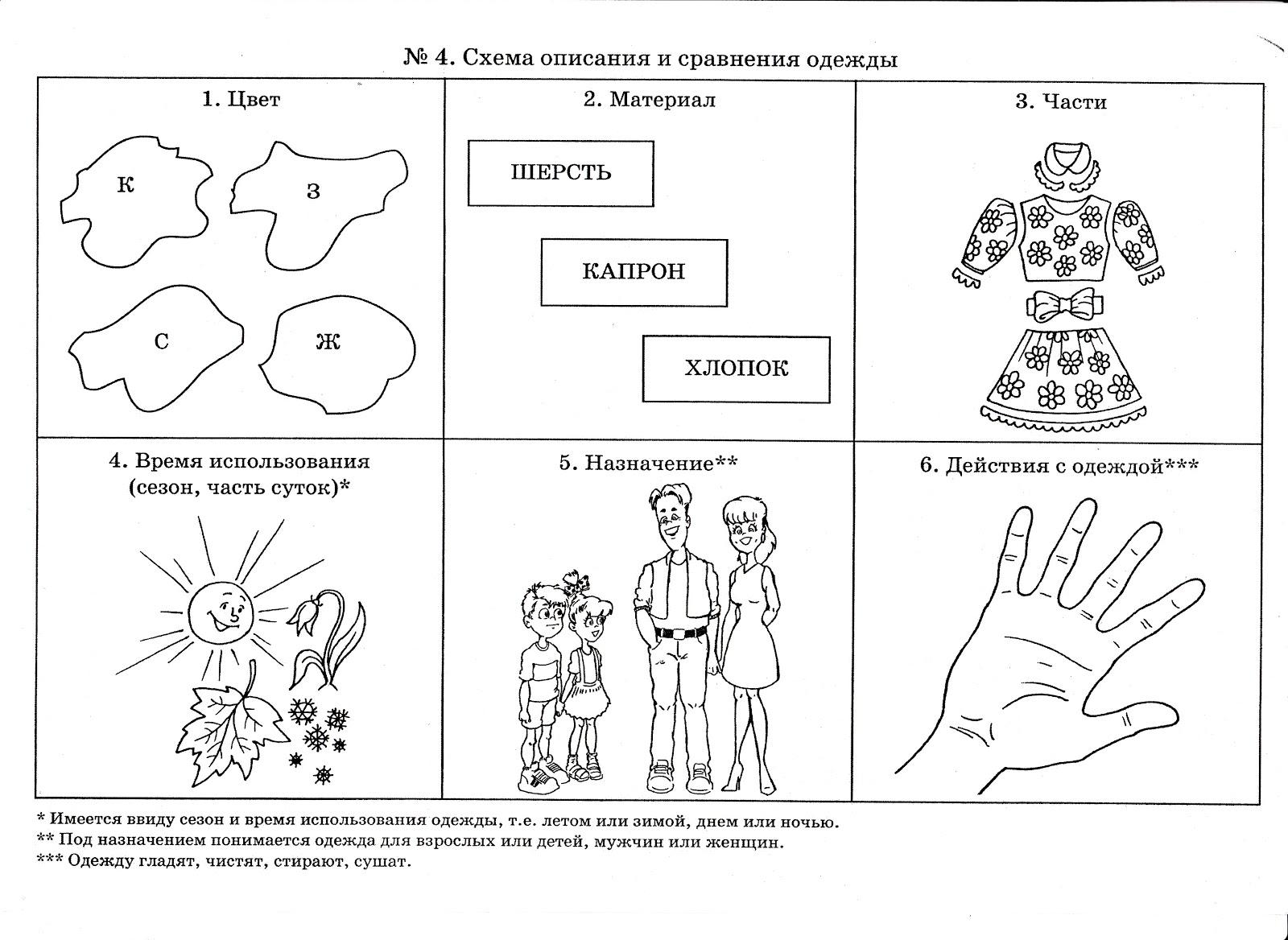 презентации по лексическим темам для дошкольников