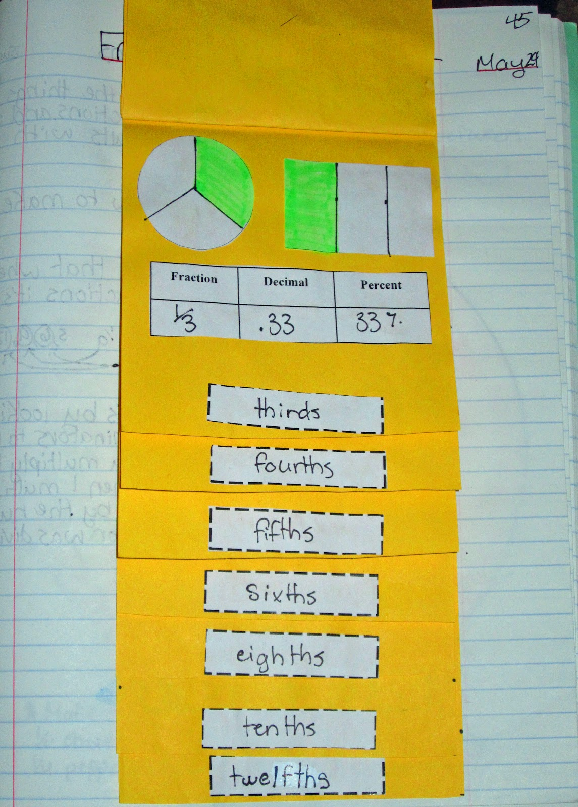 Rundes room math journal sundays fractions photo of fraction math journal entry rundes room maxwellsz