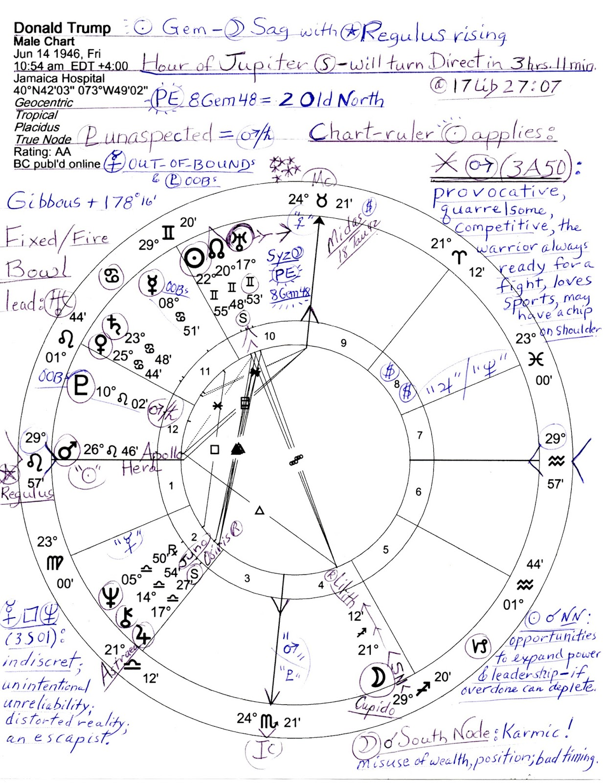 Stars over washington the horoscope of donald trump june 14 1946 quick notes chart ruler sun and the only applying aspect by natal sun in communicating commerce loving gemini is a sextile to natal mars in sun ruled nvjuhfo Images