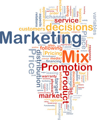 Or Right Marketing Plan Effective Advertising