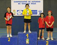 Juegos Deportivos Individuales 2013 Podio Alevín femenino