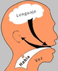 Logopedia - A.L.