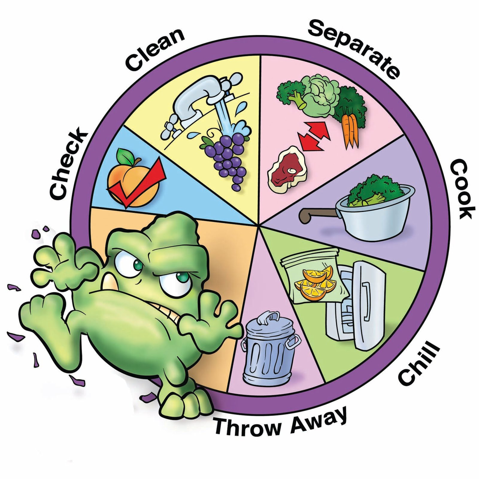 food adulteration pictures