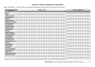 Aktiviti Bulan Ramadhan Puasa, Checklist Ramadhan, Tingkatkan Amalan, Ukur Amalan Bulan Puasa