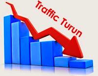 mengatasi traffic blog turun drastis
