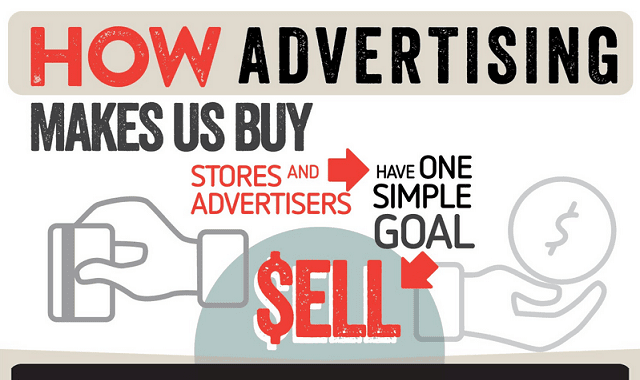 How Advertising Makes Us Buy