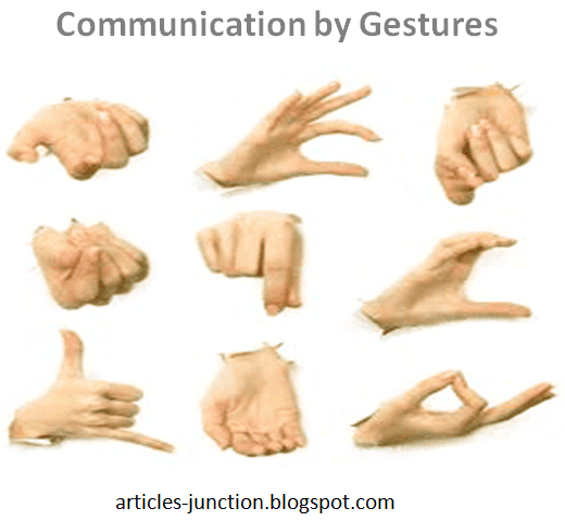 Communication by gestures