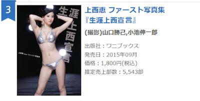 [Resim: shogai-jonishi-sengen-oricon.jpg]