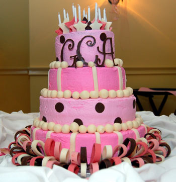 sweet16birthdaycake Founded in 1910, Tacoma Community House (TCH) is a nonprofit organization ...