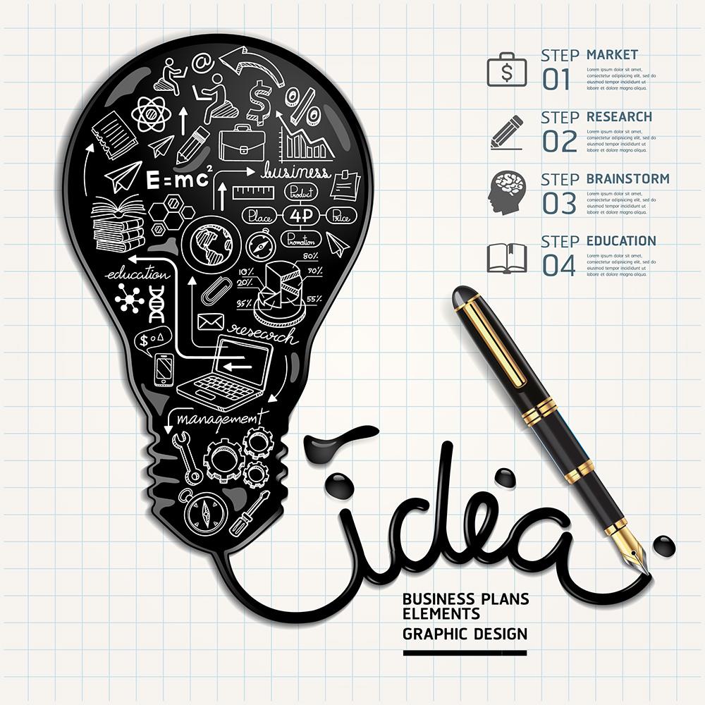 Business Idea Vector design