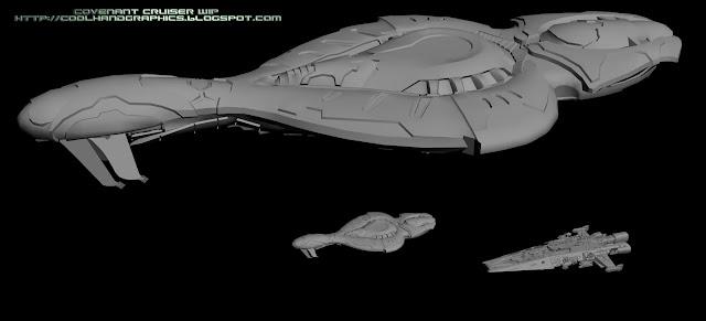 Comparison of ships