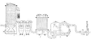 Схема газогенераторной установки НАТИ-Г-19 работающая на дровах