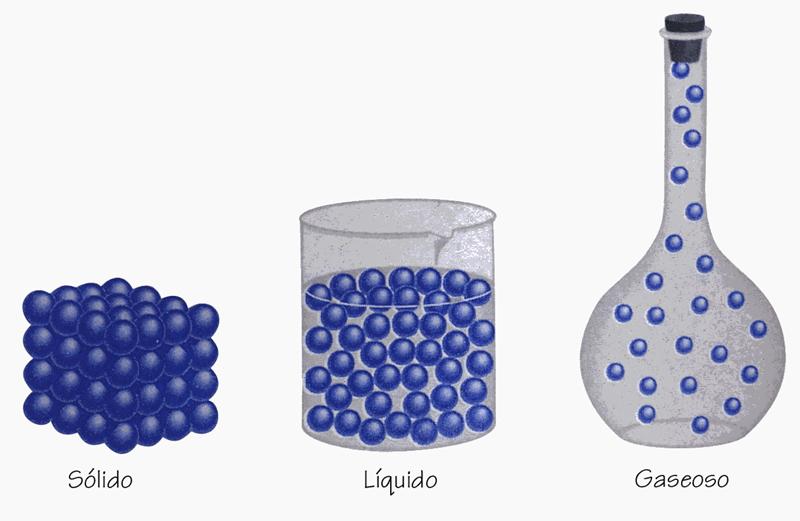 Modelo de particulas