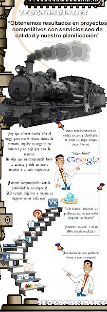 SEO Canarias - Consultor SEO
