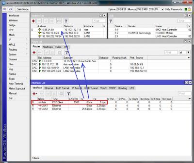 Tips Trik Konfigurasi Modem 3G / HSDPA Huawei E173 pada Mikrotik PC Router