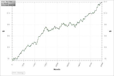 poker short stack strategy