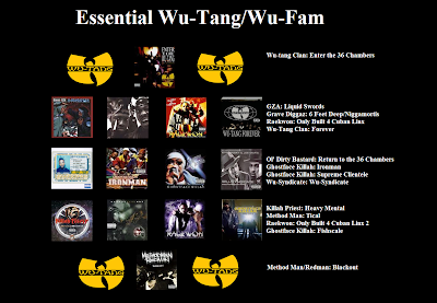 Essential Wutang