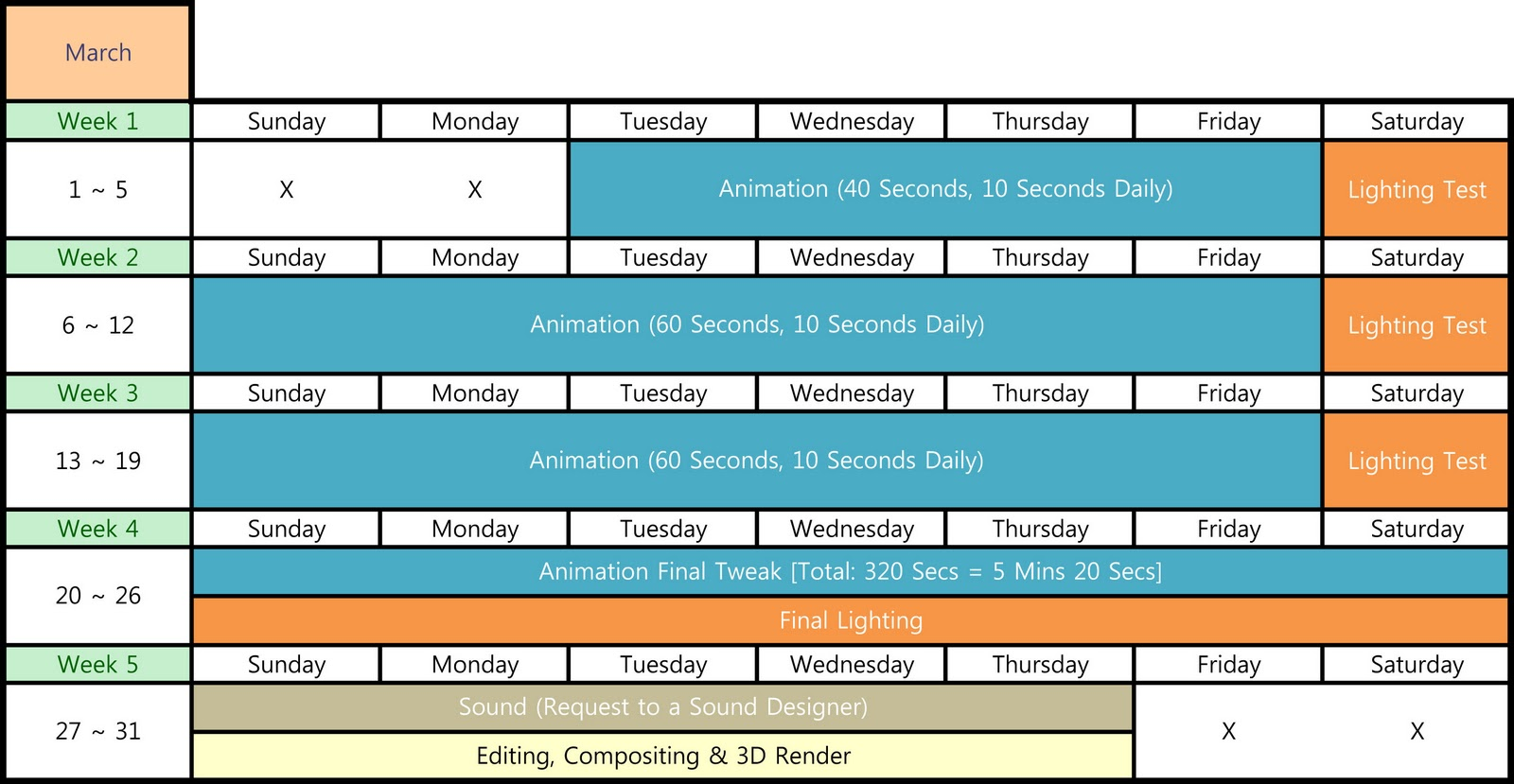 master production schedule template .