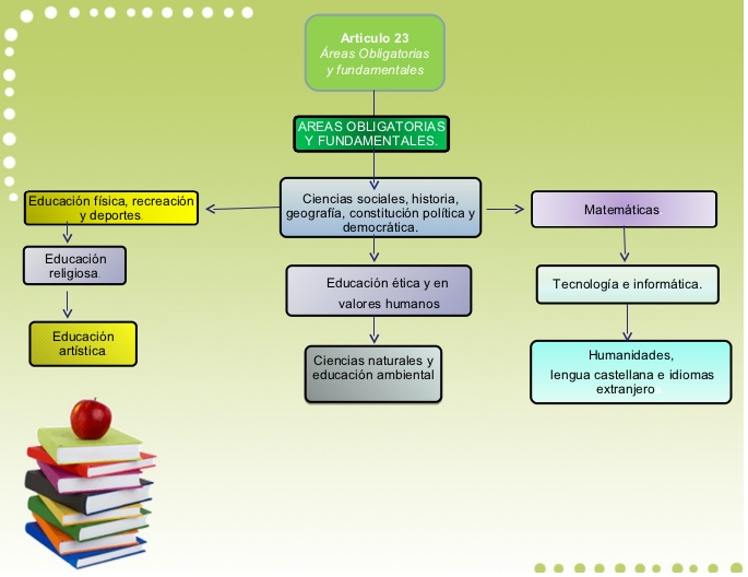 Mis creaciones de pedagog a infantil pr cticaviii for Estandares para preescolar