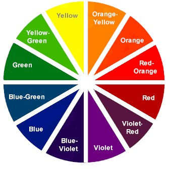 Perfect Color Combinations my, oh my! d.i.y.: perfect color combinations using the color wheel