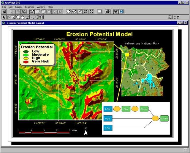 Image analysis arcview extension free download