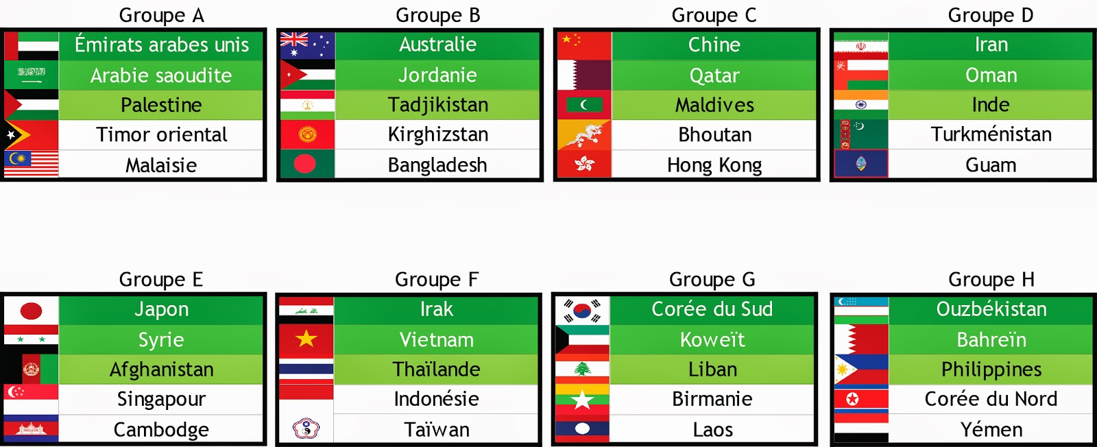 Coupe du monde 2018 groupe a - Qualification coupe du monde resultat ...