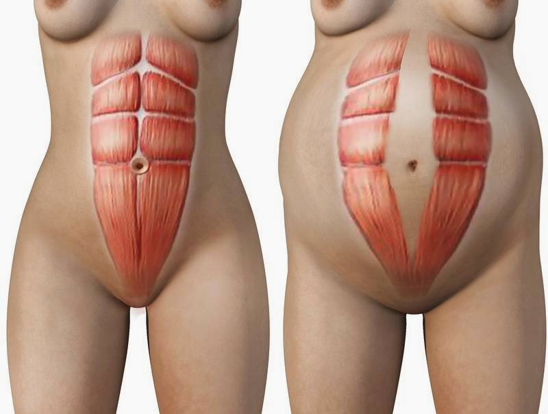 smärta i nedre delen av magen gravid
