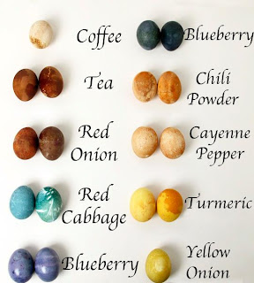 what to use to dye eggs naturally