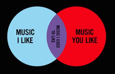 Music Taste image