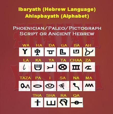 Ancient Phoenician Pictograph/Proto Script Hebrew Alphabet