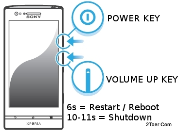 Force Restart and Shutdown Sony Xperia P LT22