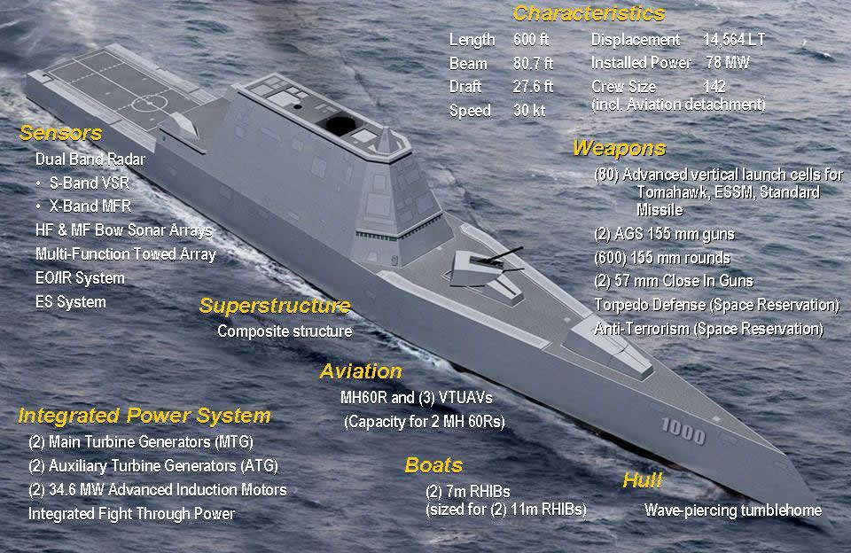 model drone aircraft with 639 Uss Zumwalt Ddg 1000 on Blackviper furthermore The Futuristic Concept Art Of Mike Hill additionally Dji Inspire 1 Drone in addition Lockheeds F 22 Replacement Concept Aircraft likewise Abandoned Boeing 747 Restaurant.