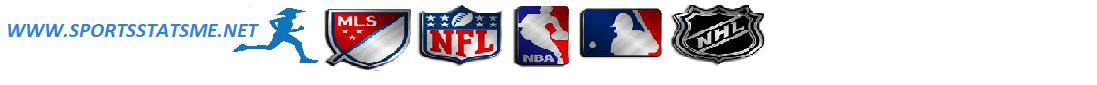 sportsstatsme.net
