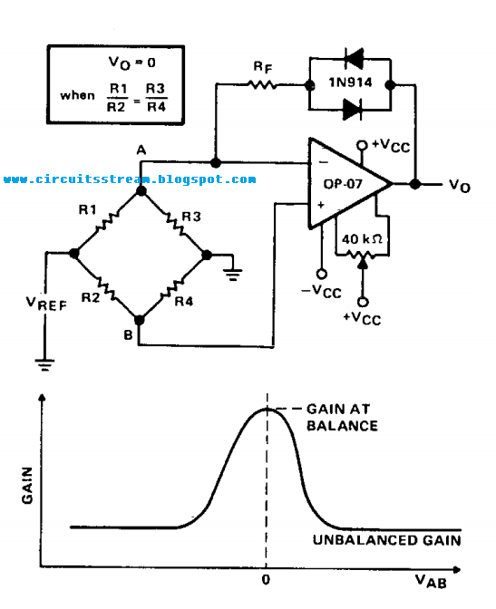 build a bridge balance indicator circuit diagram