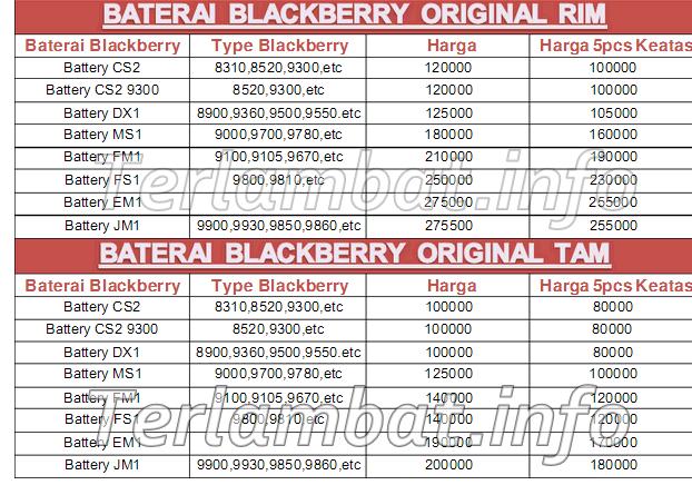 Harga Baterai Blackberry 2013