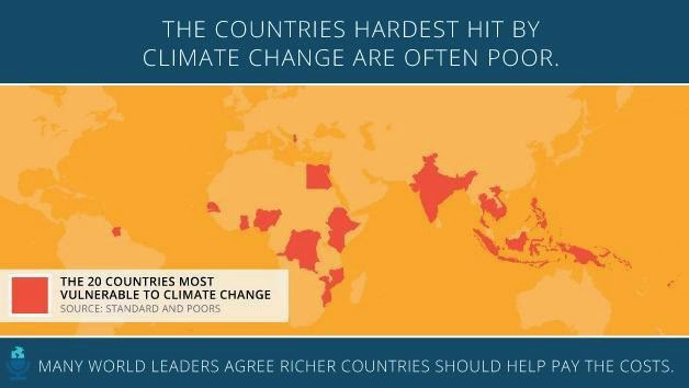 should richer countries help poorer countries essay Aid has mixed impacts, can harm as well as help development and takes the focus away from other more important things rich countries should be doing to spur development african governments should.