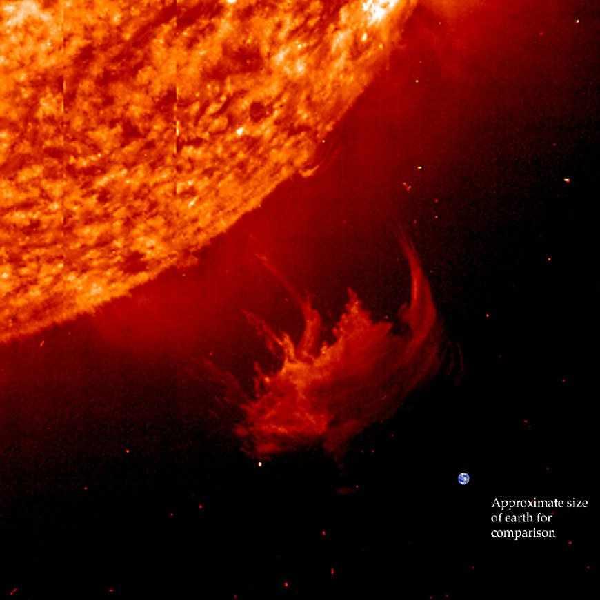 A ilustração didática mostra a proporção de uma tempestade solar frequente e a Terra (pontinho azul)